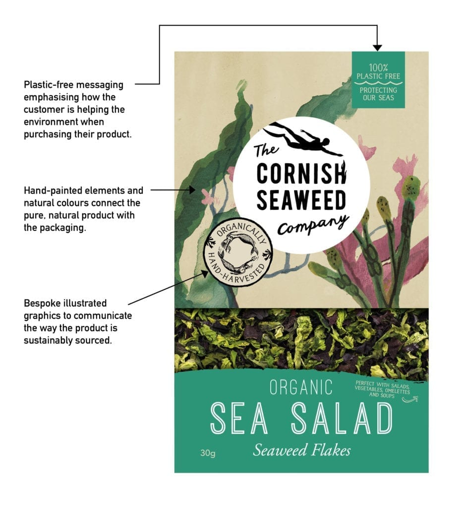 sustainable packaging design for the cornish seaweed company